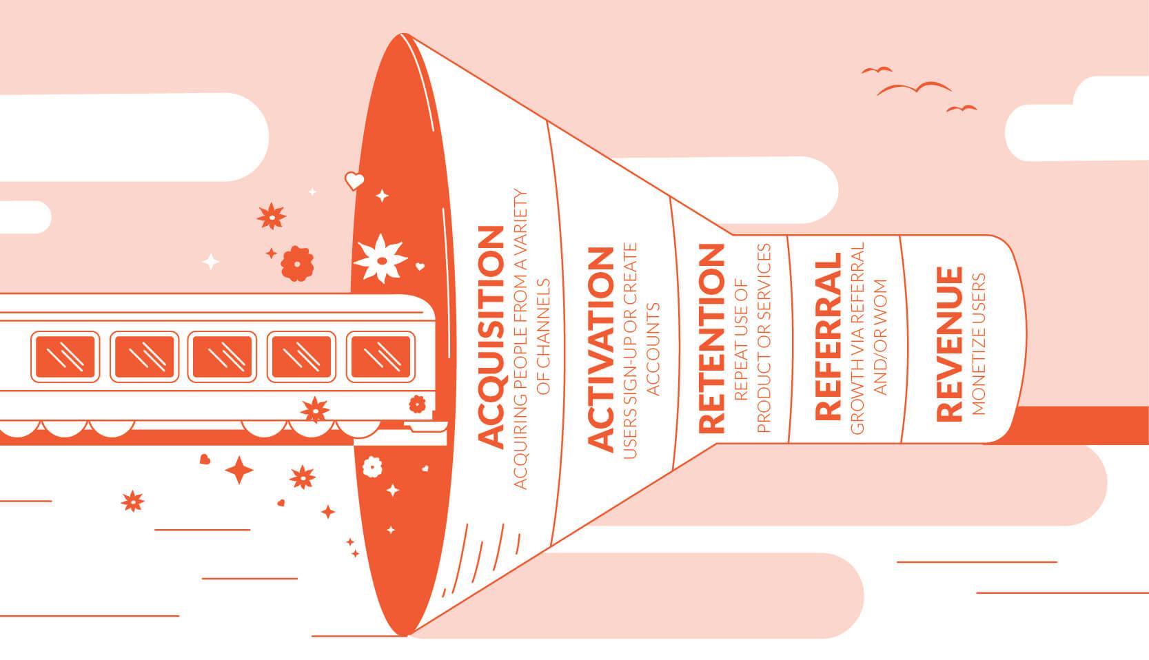تعریف قیف رشد (funnel) و اجزای آن