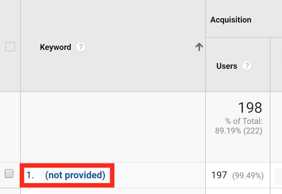 not provided در وبمستر تولز