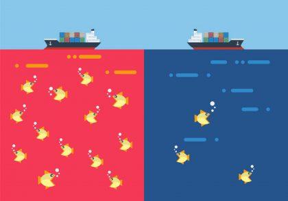 استراتژی اقیانوس آبی و قرمز