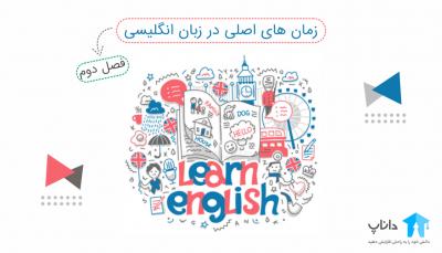 زمان های آینده در زبان انگلیسی