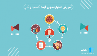 آموزش اعتبارسنجی ایده کسب و کار