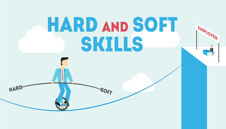 Soft Skills vs hard skills
