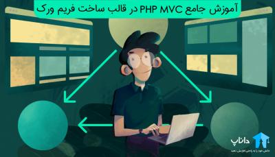 آموزش جامع PHP MVC در قالب ساخت فریم ورک